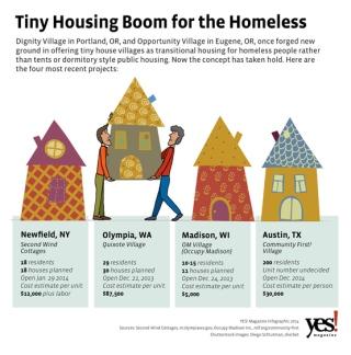 infographic_tinyhouses-555